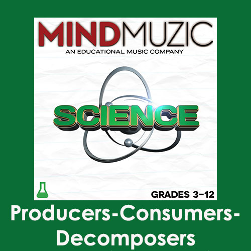 Producers-Consumers-Decomposers Downloadable Tracks with Lyrics and Quiz