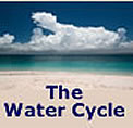 Water Cycle Song Download