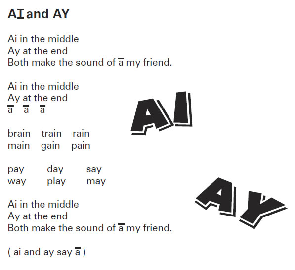 AIAY Song Lyrics and Sound Clip – Ai and Ay Worksheets